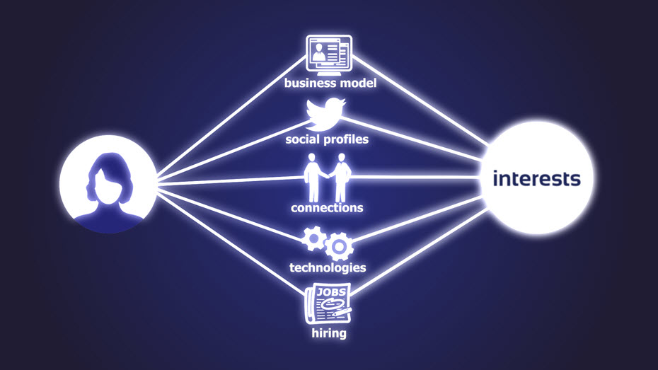 InterestBase-1