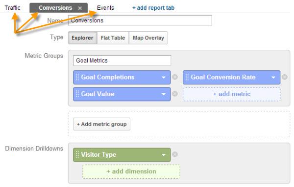 customer-behavior-google-analytics-custom-report