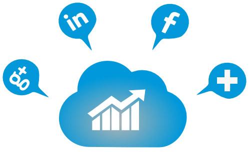 Lợi nhuận của doanh nghiệp không đến từ lượng traffic mà phụ thuộc chính vào tỷ lệ chuyển đổi.