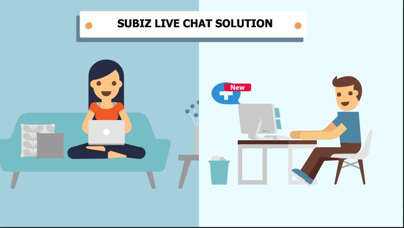 Giải pháp hỗ trợ khách hàng trực tuyến trên website - Subiz
