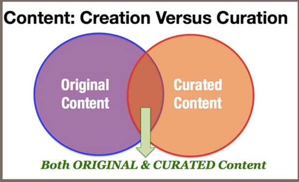 Tạo nội dung mới và Curation nên được xen kẽ