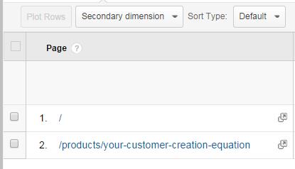 Thường gặp trong các báo cáo của Google Analytics