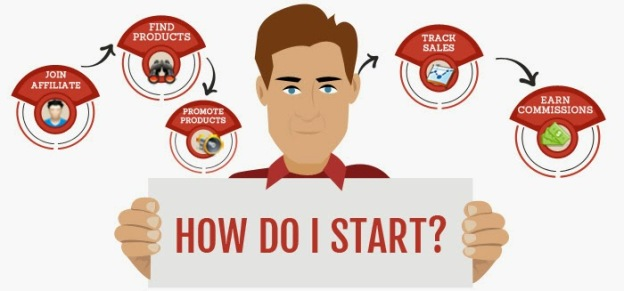How to be Successful in Affiliate Marketing? (Make Crazy Money from It)