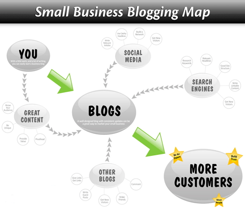 small-business-blog-map