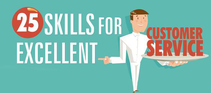 25 kỹ năng cần thiết cho một dịch vụ khách hàng hoàn hảo