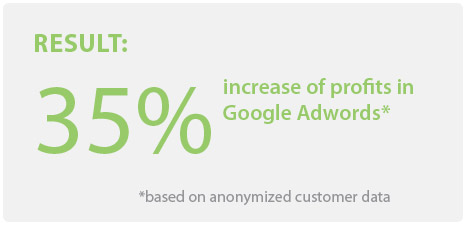 Many online businesses profit from Google Adwords