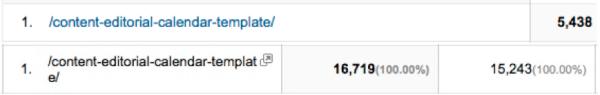Thống kê lượt tải tài liệu từ link cung cấp