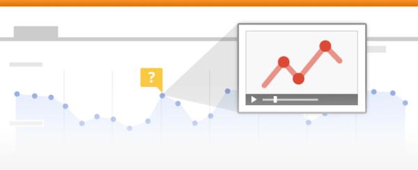 Các số liệu từ Google Analytics sẽ là nguồn ý tưởng dồi dào cho bạn