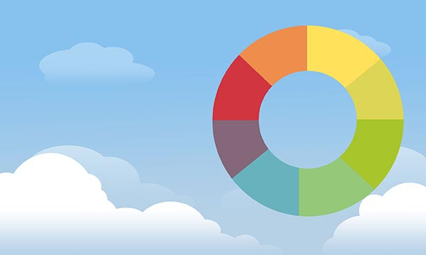 4 Media Sosial yang Efektif - analysis