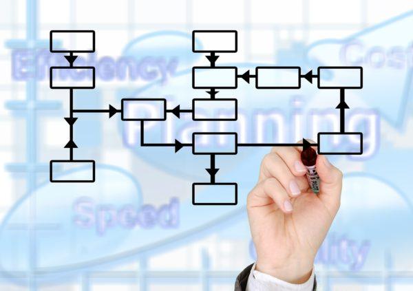 xác định hành trình khách hàng xác định hành trình khách hàng