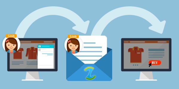 Kết nối dữ liệu giữa live chat và email marketing