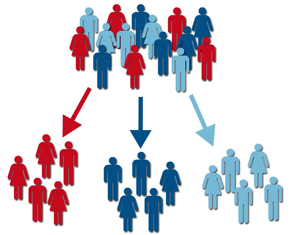 Kết quả hình ảnh cho 3. Làm cách nào để bạn gia tăng giá trị cho khách hàng?
