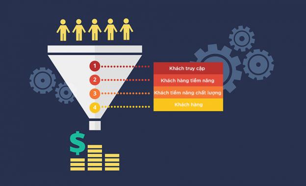 thu hút khách hàng tiềm năng - 9 gợi ý hiệu quả