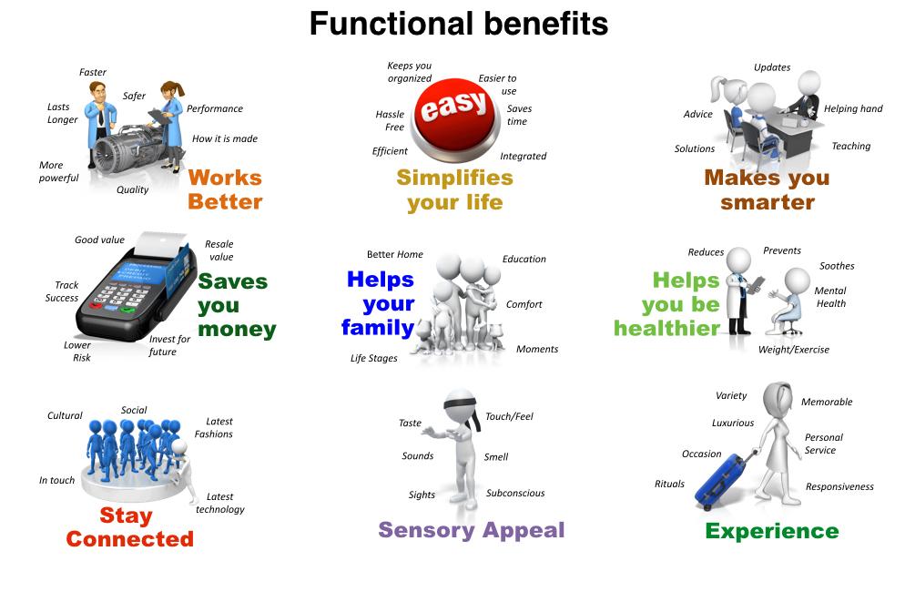 Những lợi ích lý tính thường thấy