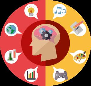 email marketing brain