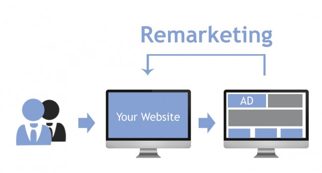 email remarketing 1
