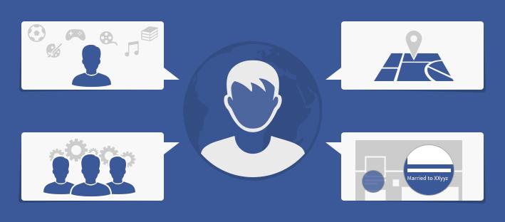 Doi tuong khach hang muc tieu Facebook Ads