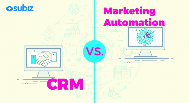 CRM hay tiep thi tu dong marketing automation