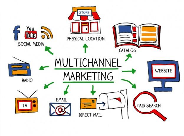 Marketing đa kênh giúp bạn dễ dàng có được điểm chạm với khách hàng