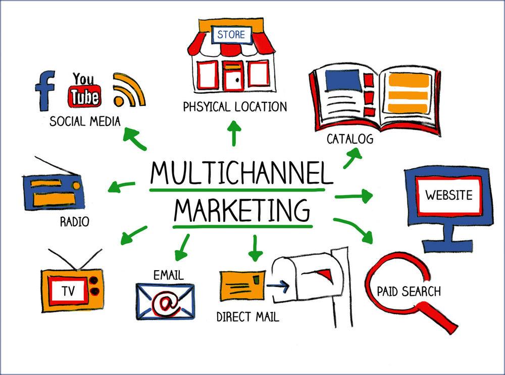 Kết quả hình ảnh cho kênh marketing