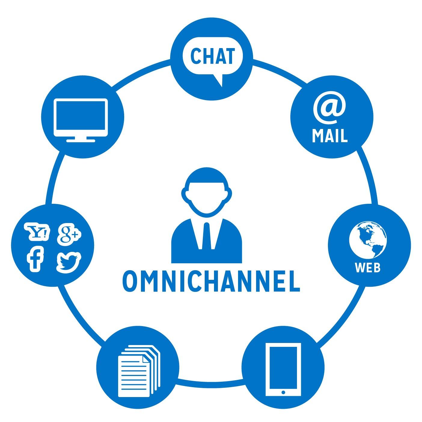 Chăm sóc khách hàng đa kênh là bước đầu để bạn tăng lòng trung thành khách hàng