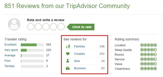 Reviews của Tripadvisor