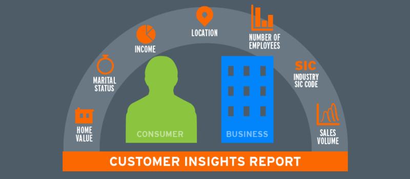 Mỗi doanh nghiệp cần thường xuyên có báo cáo về hành vi, mong muốn của khách hàng để kịp thời điều chỉnh chiến lược kinh doanh