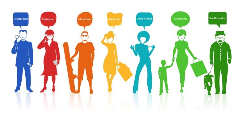 cá nhân hoá trải nghiệm khách hàng