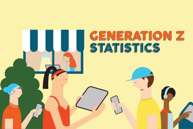 xu hướng mua sắm của thế hệ Z