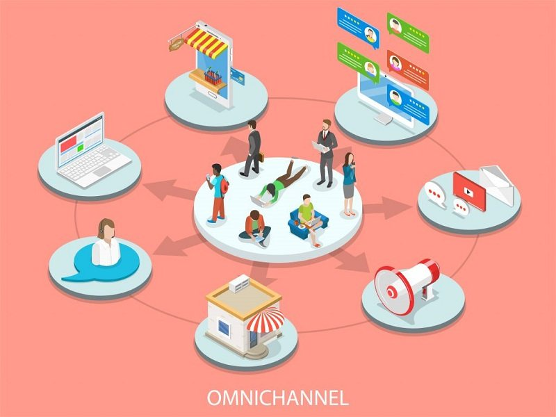 tiếp thị đàm thoại là một chiến lược đa kênh