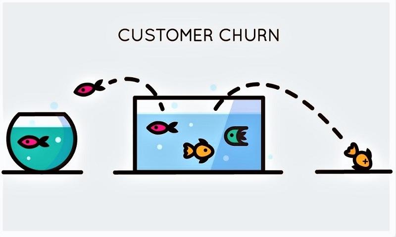 Tỷ lệ khách hàng rời đi